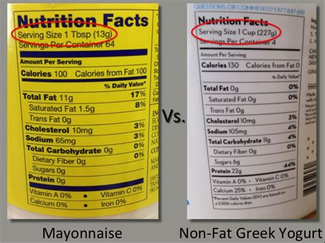 carbs in light light mayonnaise nutrition label nutrition ftempo