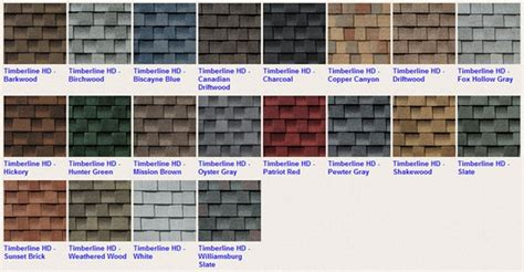 roofing shingles types full size  roofarchitectural