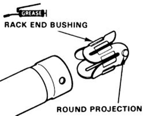 Rack End Symptoms by Repair Guides Steering Manual Rack And Pinion Autozone