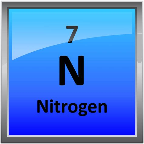 Periodic Table Nitrogen by 007 Nitrogen Science Notes And Projects