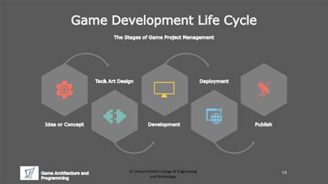 game design as narrative architecture introduction to game development