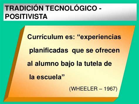 Modelo Curricular Wheeler Clase 3 Teoria Metateoria Paradigma