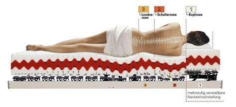matratze gut und günstig matratzen ratgeber 6 tipps f 252 r einen erholsamen schlaf