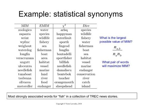 ir4 15 exles of statistical synonyms youtube