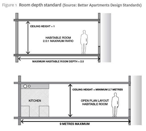 minimum ceiling height for bedroom minimum ceiling height for bedroom 28 images minimum