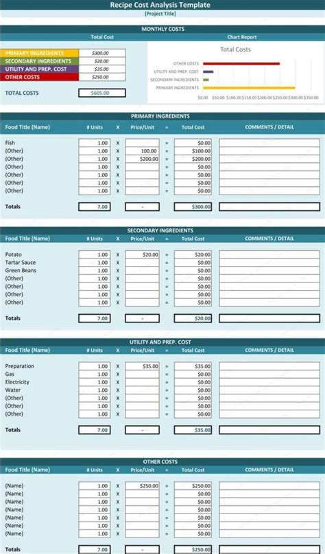 Analysis Spreadsheet by Cost Analysis Spreadsheet Template Costing Spreadsheet