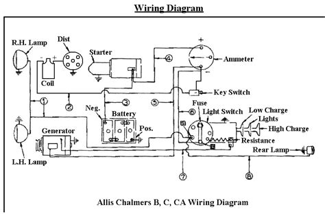 wiring diagram for allis chalmers ca allis chalmers model