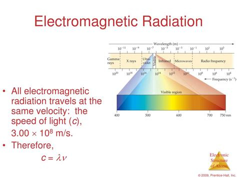 Electromagnetic L by Ppt Chapter 6 Electronic Structure Of Atoms Powerpoint