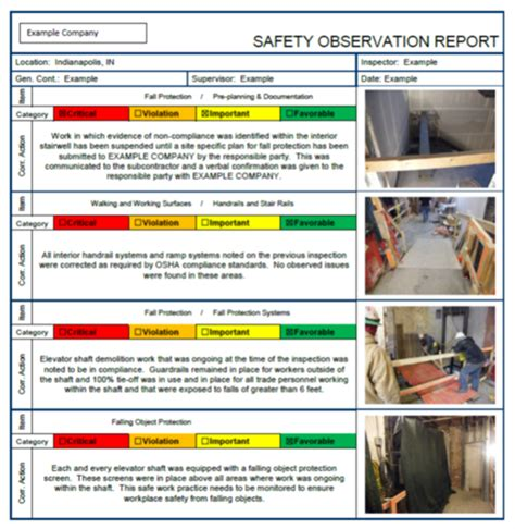 site safety template safety resources inc site safety inspections