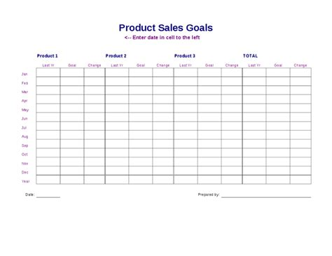 sales goals template product sales goals template hashdoc