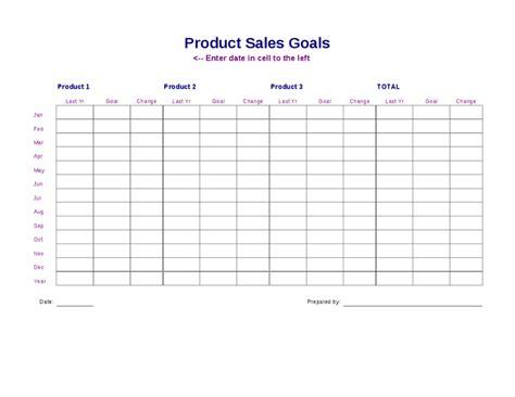 product sales goals template hashdoc