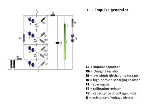 capacitor impulse test 28 images ac safety capacitors tecate high voltage polypropylene