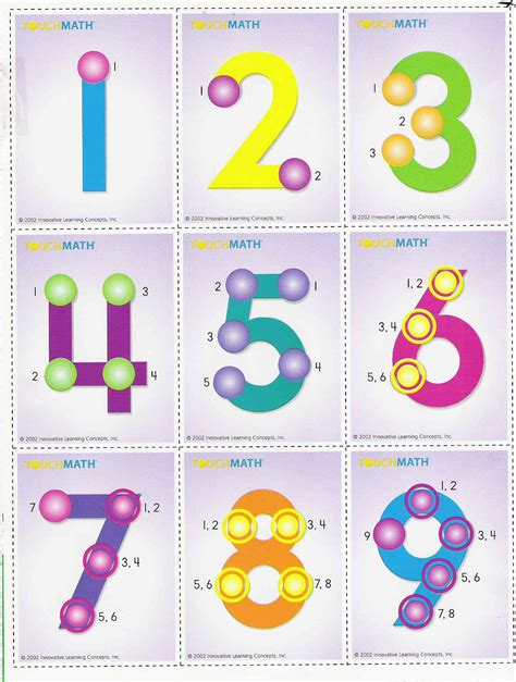 printable math numbers search results for touch math printable numbers