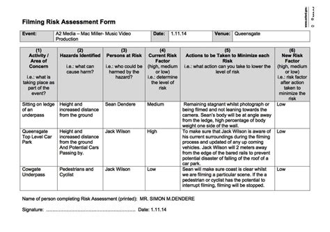 Building Risk Assessment Template Sletemplatess Sletemplatess Building Assessment Template