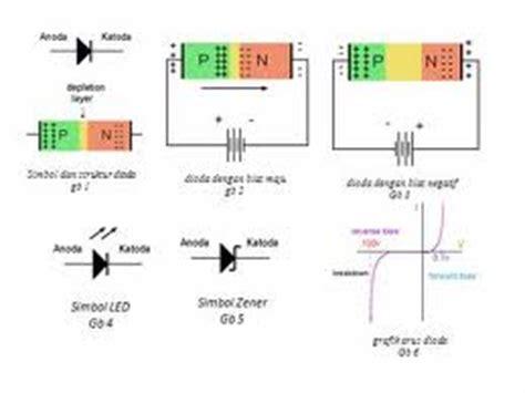 fungsi transistor kapasitor dan dioda dioda gambar skema rangkaian elektronika