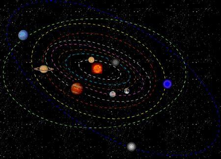 imagenes del universo con movimiento movimiento traslacion planetas 85121 gif 450 215 323