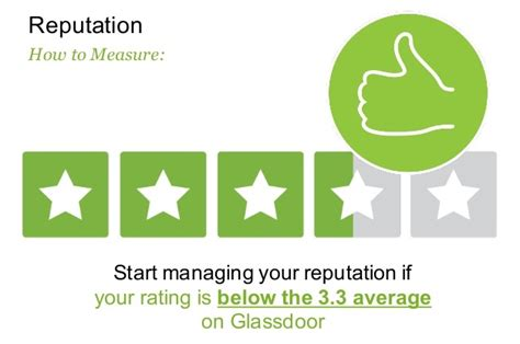 glass door employer reviews employer reputation the implications of a bad glassdoor