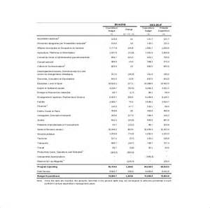 capital expenditure template capex template ebook database