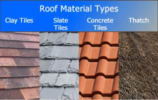 Roof Tiles Types Pitched Roof Construction Roof Tiles Roof Design