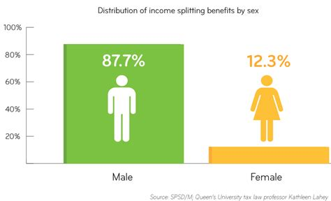 does gender inequality reduce gender inequality in successful pressprogress