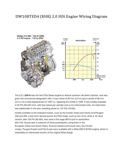 citroen jumper 2 2 hdi wiring diagram wiring library dw10bted4 rhr 2 0 hdi engine wiring diagram turbocharger valve