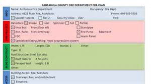 Department Plan Template by Department Pre Plan Form Using Word Firehouse