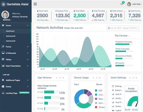 bootstrap weather template gentallela a free bootstrap 3 admin dashboard template