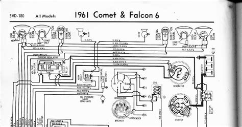 au falcon wiring diagram bluebird wiring diagrams