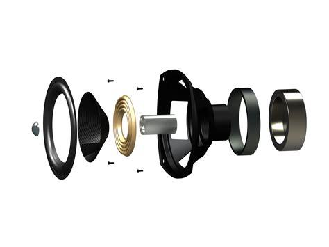 Speaker Neo Magnet Neodymium Speaker Magnets Explained Official Fluance 174