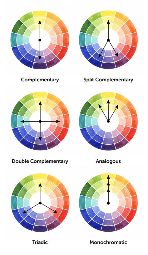 color harmonies how to choose a colour palette for your sign topmade