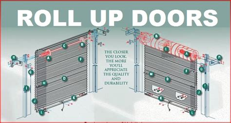 Commercial Overhead Door Sizes Commercial Garage Door Sizes