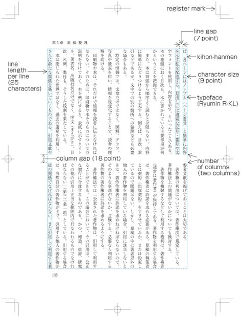 Business Letter Format In Japanese Requirements Of Japanese Text Layout Version