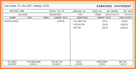9 free editable pay stub template securitas paystub