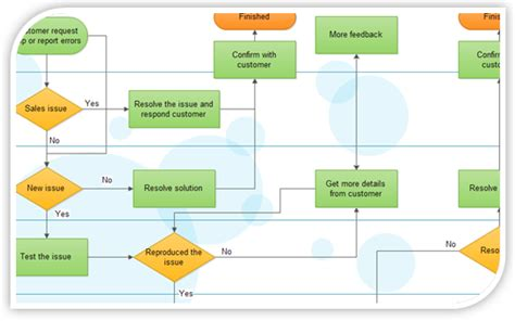 Flowchart Tools Flowchart Shareware And Flowchart Freeware Microsoft Office Flowchart Template