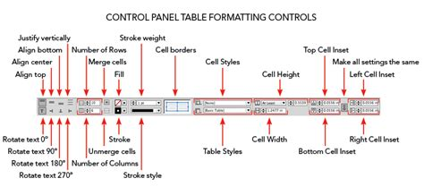 table layout panel nedir indesign how to adjust table spacing graphic design