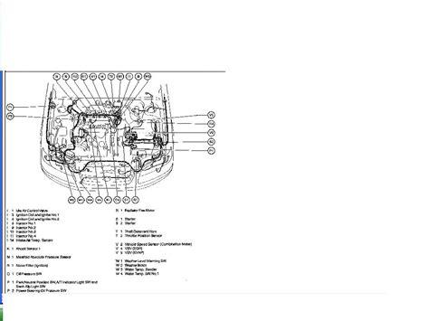 spark wire diagram 1999 toyota camry spark wiring diagram efcaviation
