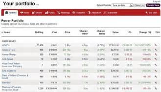 investment portfolio report assignment sle sle investment portfolio templates 28 images