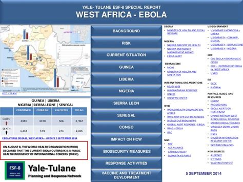 Tulane Mba Apply by Yale Tulane Special Report Ebola West Africa 5