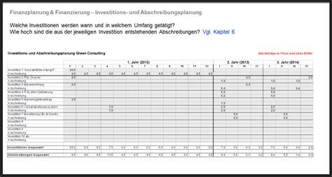 business plan for investors template businessplan f 252 r startups finanzplan finanzierung