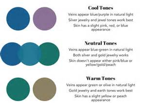 what determines the color of skin 7 foundation tips for beginners