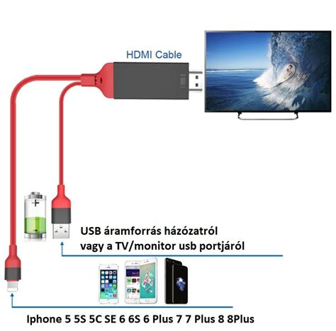 Kabel Lightning For Iphone 5 6 Air Pro Mini Retina iphone hdmi adapter hdmi 225 talak 237 t 243 lightning k 225 bel iphone 5 5s 5c 6 6s 6 plus 7 7 plus 8 8
