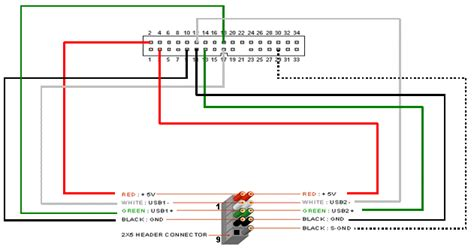 wiring diagram for usb