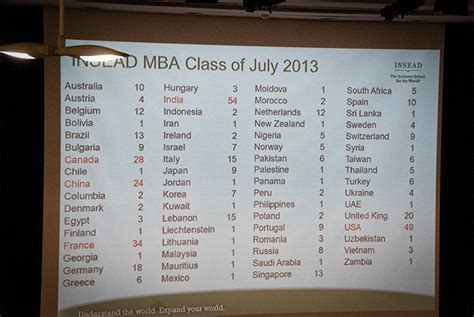Insead Mba Class Profile 2012 by Two Weeks Fresh Impressions The Insead Mba