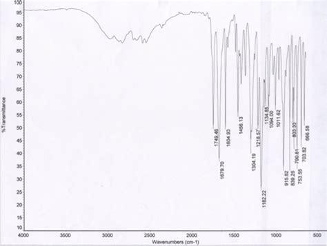 ir spectrum analysis aspirin synthesis lab analysis