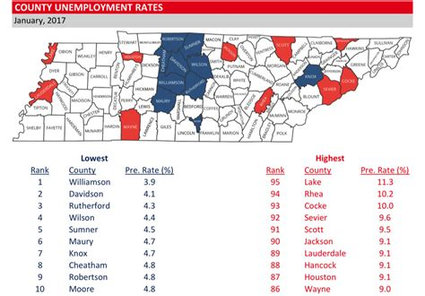 Unemployment Office Nashville Tn by January 2017 Tennessee County Unemployment Rates Rise