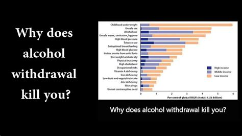 Can Detox From Drugs Kill You why does withdrawal kill you