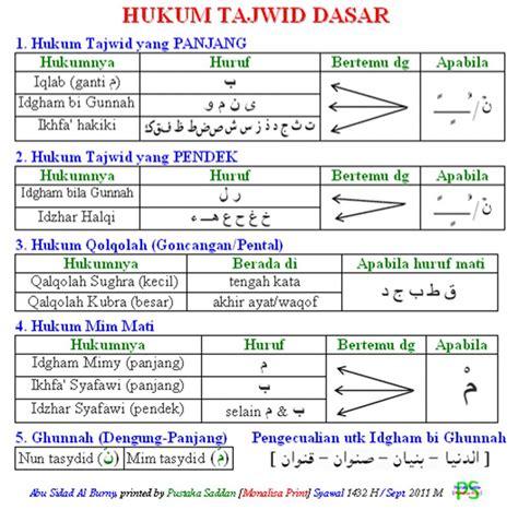 Al Quran Tajwid Al Mumit quran translation in urdu quran tajwid