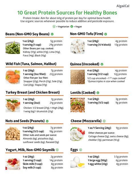 protein 1 cup egg white egg white nutrition facts 1 cup nutrition ftempo