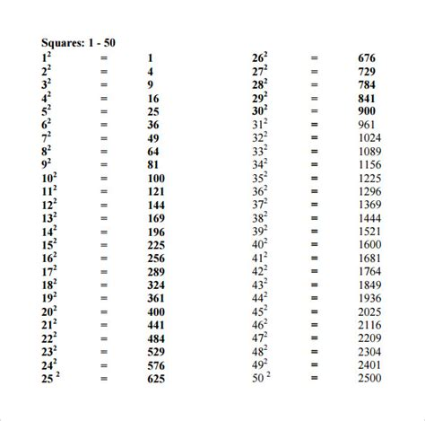 what is the square root of 1000 number names worksheets 187 square roots of numbers 1 100