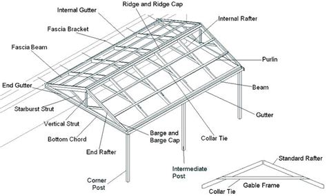 roof framing design hip roof framing tags roof gable